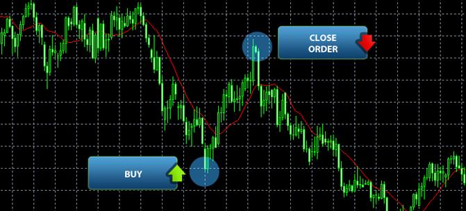 Olge Forex turul kauplemisel ettevaatlik